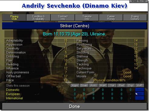 Championship Manager 97/98 : Ένας DOS θρύλος του gaming